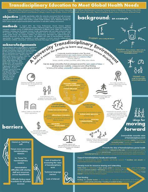 design poster academic innovative poster highlights work towards trans