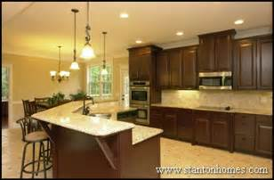New Home Kitchen Ideas by Top 10 Kitchen Trends
