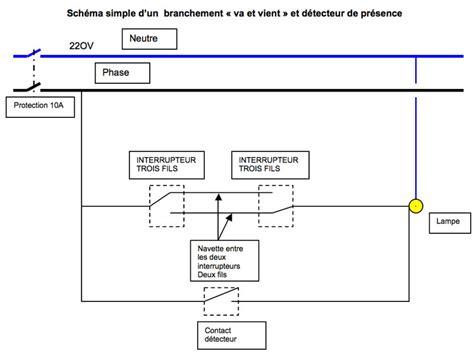 Interrupteur Detecteur De Mouvement Va Et Vient by Questions R 233 Ponses Sur Le Bricolage 233 Lectricit 233