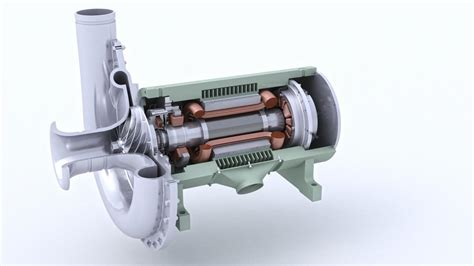 pet technologies to present an innovative blower company news magnetic bearings an attractive force for energy