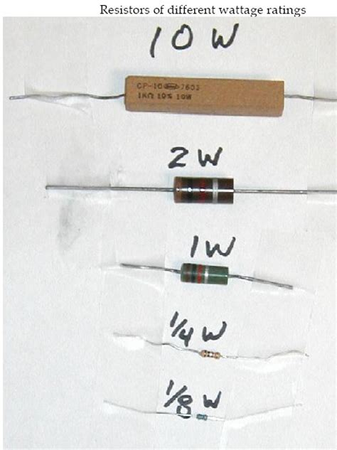 resistor of computer hobby electronics and computer programming electronics project basics for doing it yourself 1
