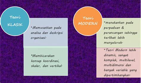 Organisasi Dan Kepemimpinan Modern Graha Ilmu 1 teori organisasi klasik teori organisasi neoklasik dan