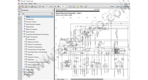 scissor lift wiring diagram scissor lift brakes elsavadorla