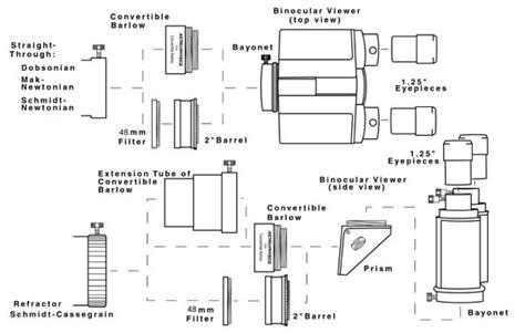 binocular parts diagram carl zeiss binoviewer ebay