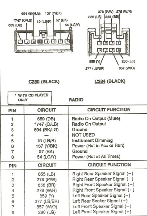 2003 mustang wiring diagram wiring diagram