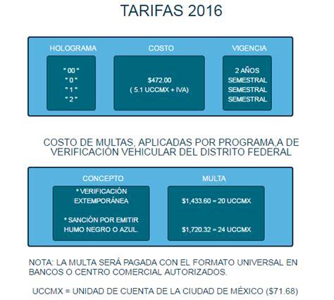 verificacin vehicular 2016 en veracruz costo verificaci 243 n vehicular guia completa 2017