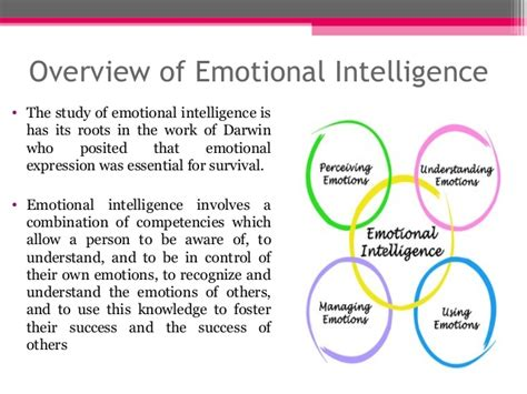 Emotional Self emotional intelligence n self management