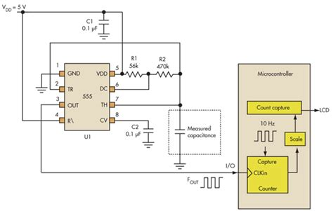 capacitance sensor design using analog devices capacitance use analog techniques to measure capacitance in capacitive