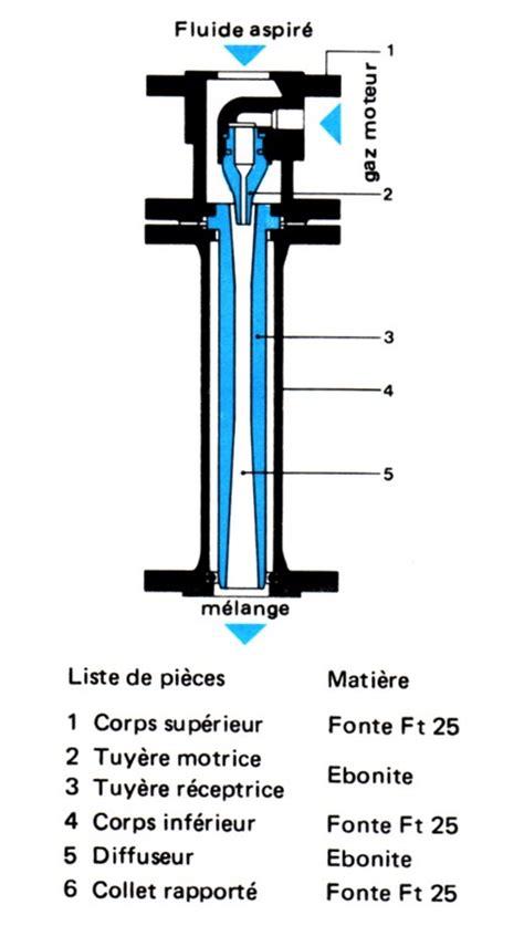 mini induction generator tesla turbine engine diagram tesla get free image about wiring diagram