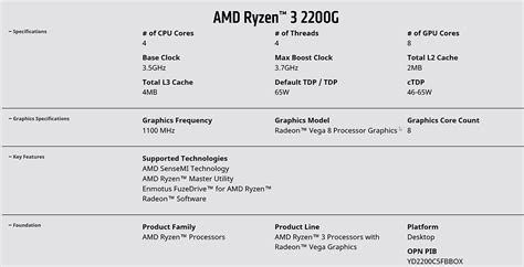Amd Ridge Ryzen 3 2200g 3 7ghz 4c4t Apu amd ryzen 3 2200g ridge processor review amd ryzen