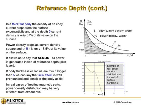 induction heating frequency and reference depth 28 images high frequency induction heater
