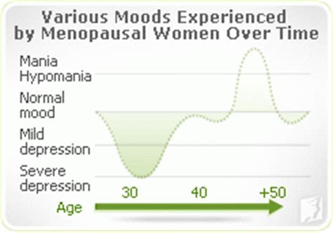 menopause mood swings husband menopause symptoms anger irritability