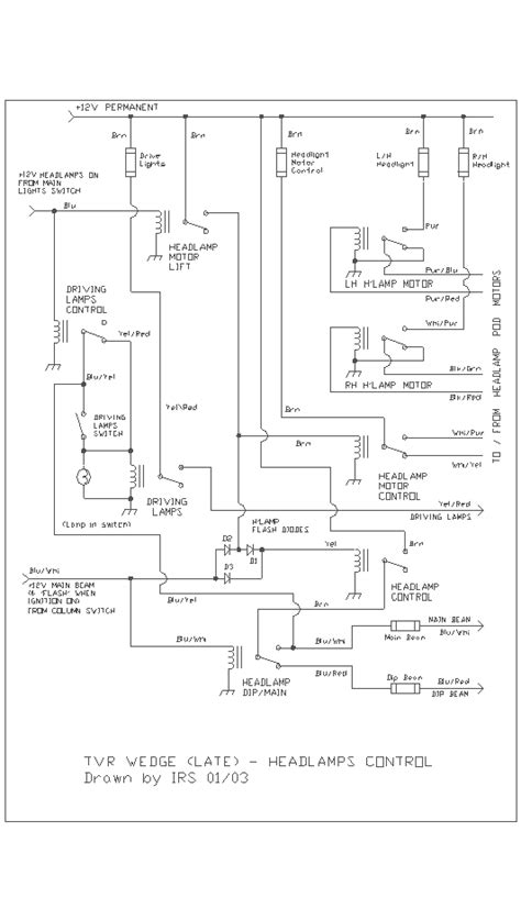 tvr griffith wiring diagram wiring diagrams indicators