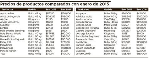 precio de canasta colombiana 2016 a hacer magia con los nuevos precios de la canasta