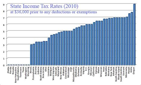 personal income tax is actually illegal former irs agent red and blue state income and commies page 7 ar15 com