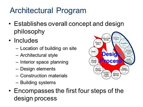 design brief project lead the way introduction to structural design ppt video online download