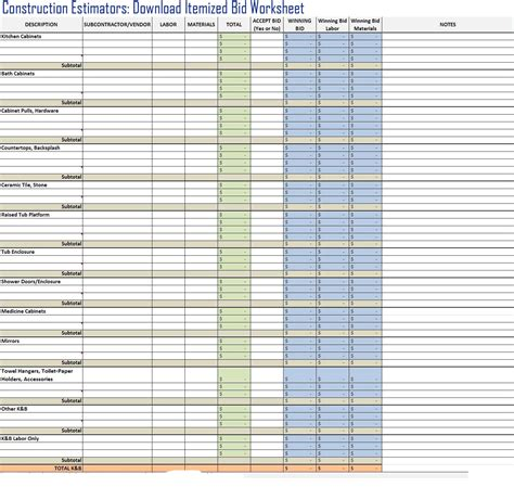 Building Cost Estimate Template Excel Itemise Your House | free download itemized construction bid worksheet template