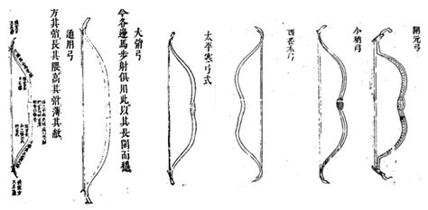 Archery Shortbow Panahan the book club martial arts by lorge