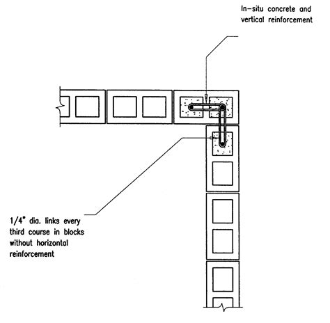 Slab On Grade Floor Plans by Building Guidelines Drawings Section A General