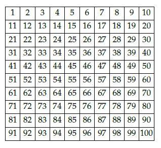 tavola dei divisori fino a 5000 esercizi sui numeri naturali superiori wikiversit 224