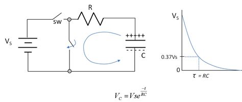 resistance of capacitor formula electronics is resistance capacitance and inductance r c and r l circuit