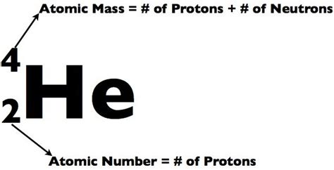 Number Of Protons In Tantalum by Strayer Period 6b The Periodic Table Of Elements Ella L