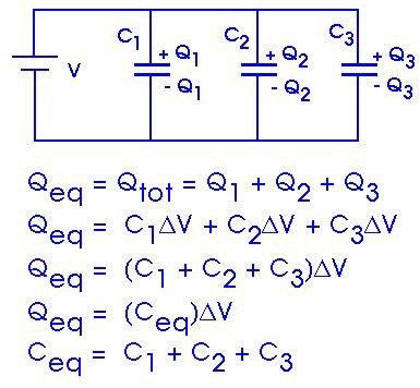 capacitors numericals capacitors