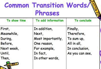 Linking Words To Conclude An Essay by 25 Best Ideas About Transition Words And Phrases On