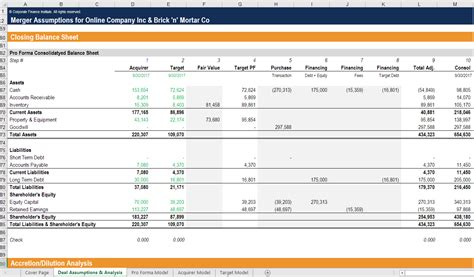 financial modelling templates financial model template package 15 models dcf lbo m a