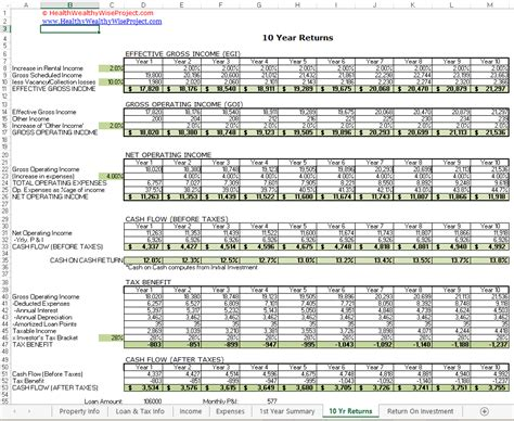 Investment Property Analysis Spreadsheet by Search Results For Debt Spreadsheet Calendar 2015