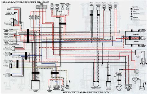 brake light wiring diagram 2014 harley sportster 883