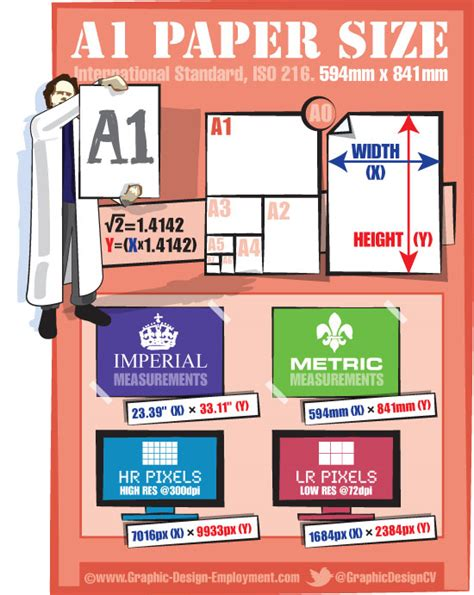 design poster a0 a1 paper dimensions free infographic of the iso a1 paper