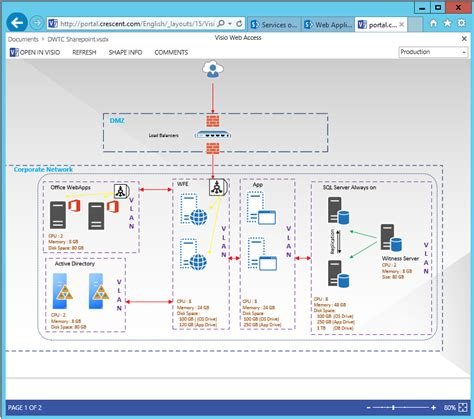 sharepoint site map visio image gallery sharepoint 2013 graphics