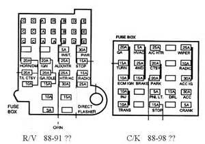 1990 s10 fuse box wiring diagrams