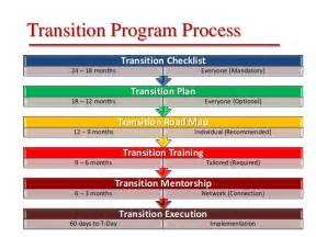 the military veteran transition program holistic approach