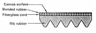 Tali Kipas Xenia 1300 sistem pendingin mobil saputranett