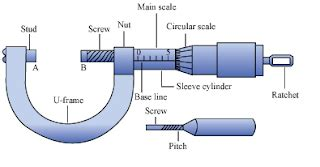 wire gauge cross sectional area daniyal blogs to determine the area of cross section of