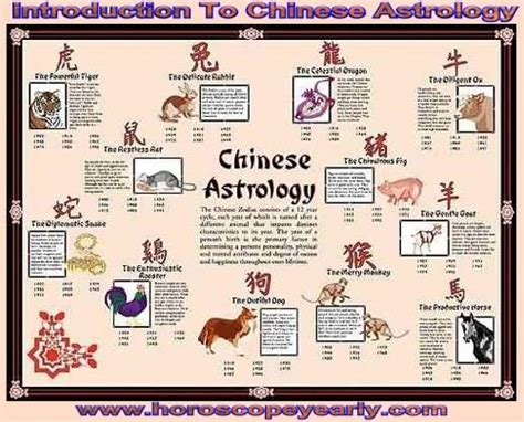 new year animal for february 15 best zodiac sign images on