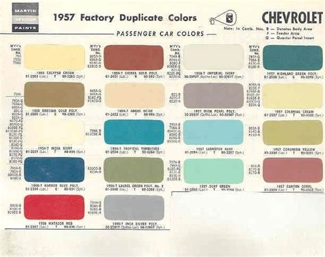 1957 chevrolet paint color chips auto paint colors codes paint colors