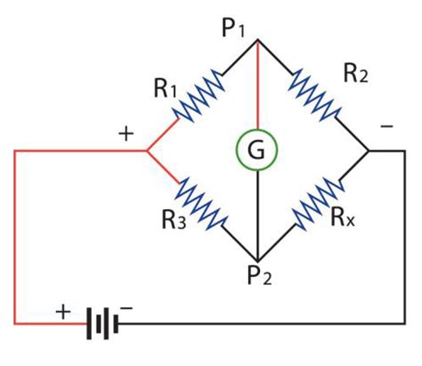 wheatstone bridge determine unknown resistance ntc thermistors temperature measurement with a wheatstone bridge ametherm