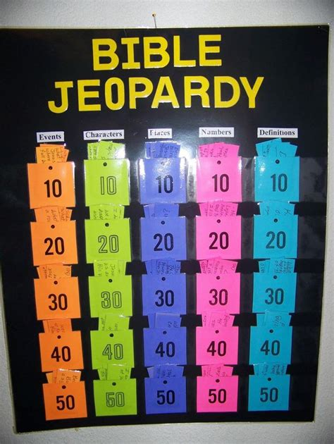 12 Best Jeopardy Images On Pinterest Bible School Games Bible Jeopardy Template