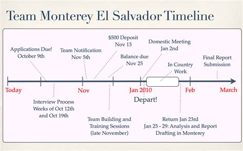 Miis Mba Iep Start Date by Team El Salvador 187 Applications Due Friday Oct 9th 5 00pm