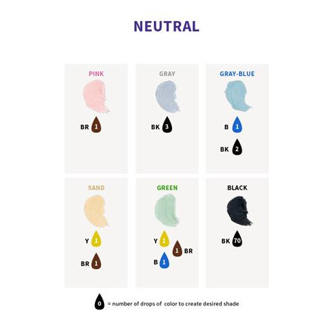 how to make skin color icing color right icing color chart buttercream