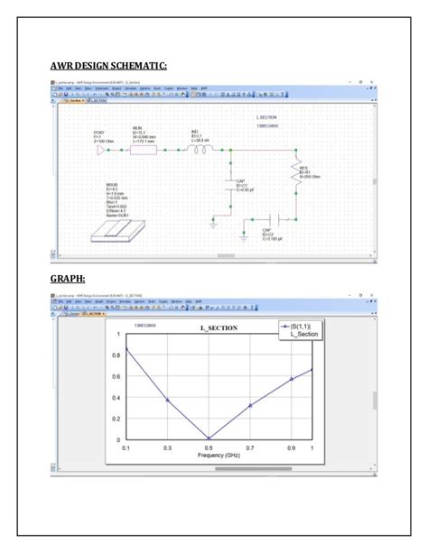 impedance matching in awr