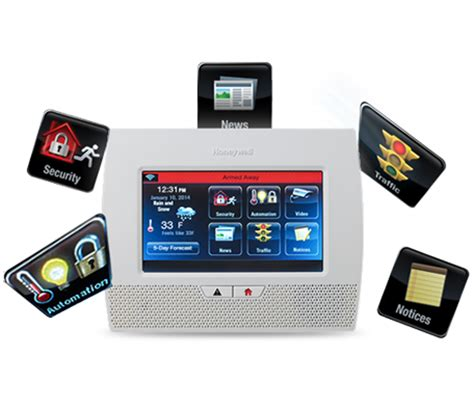 residential alarm systems apex security
