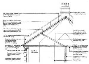 Adding A Dormer To A House Home Page Construction Web Site