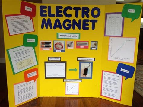 Science Fair Presentation And Science On Pinterest Science Fair Presentation Ideas
