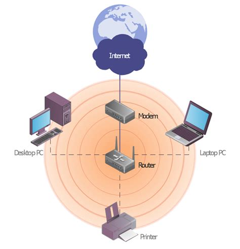 diagram of wireless network wireless access point network diagram cisco vector