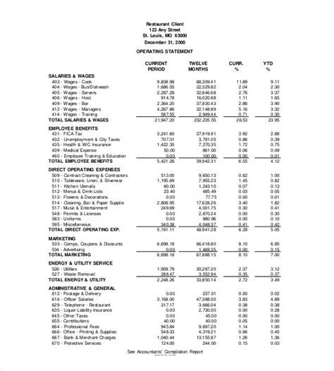 sle of income statement anuvrat info