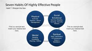 7 Habits Of Highly Effective People Planner Template Seven Habits Of Highly Effective People Habit Seven